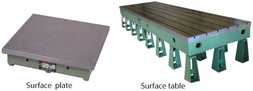 Marking Out Tools, Measuring Tools Driving Tools and Cutting Tools - Surface plate - Surface table