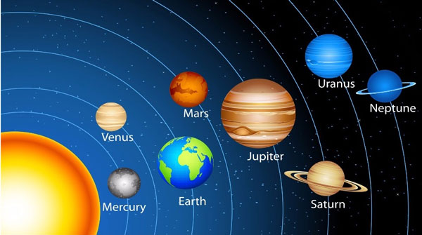 The Earth in Space - The Solar System