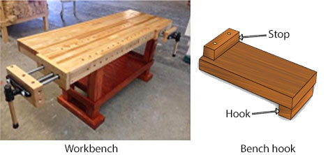 Measuring and marking out tools - Work bench